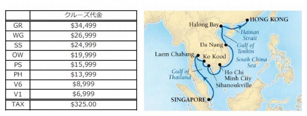 東南アジア周遊