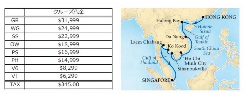 東南アジア15日間周遊