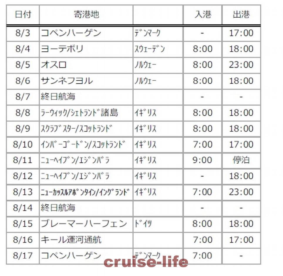 航海予定表